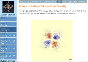 Jmol: Open-source molecular visualization and analysis